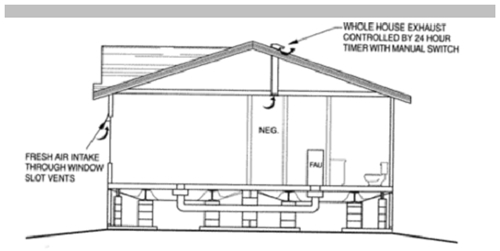 res_figure61 Mobile Home Roof Cross Section on mobile home base, mobile home cement, mobile home underside, mobile home size, mobile home material, mobile home color, mobile home composition, mobile home type, mobile home elevation, mobile home design, mobile home blueprint, mobile home range, mobile home width, mobile home construction, mobile home barn, mobile home specifications, mobile home top view, mobile home data, mobile home plan,