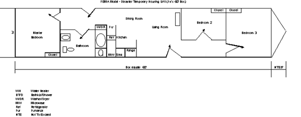 Fema House Plans House Design Plans